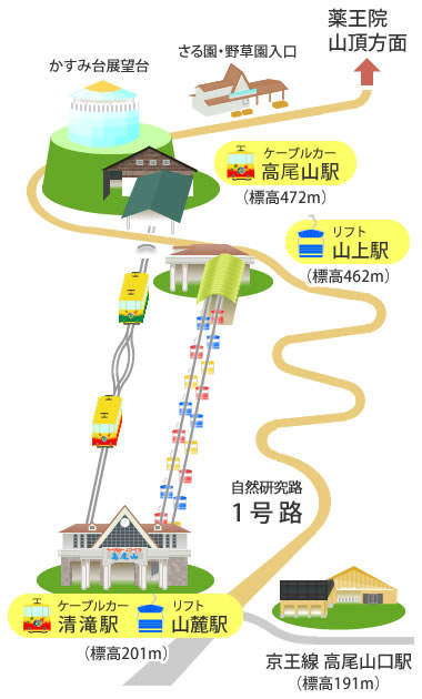 cable_lift_map