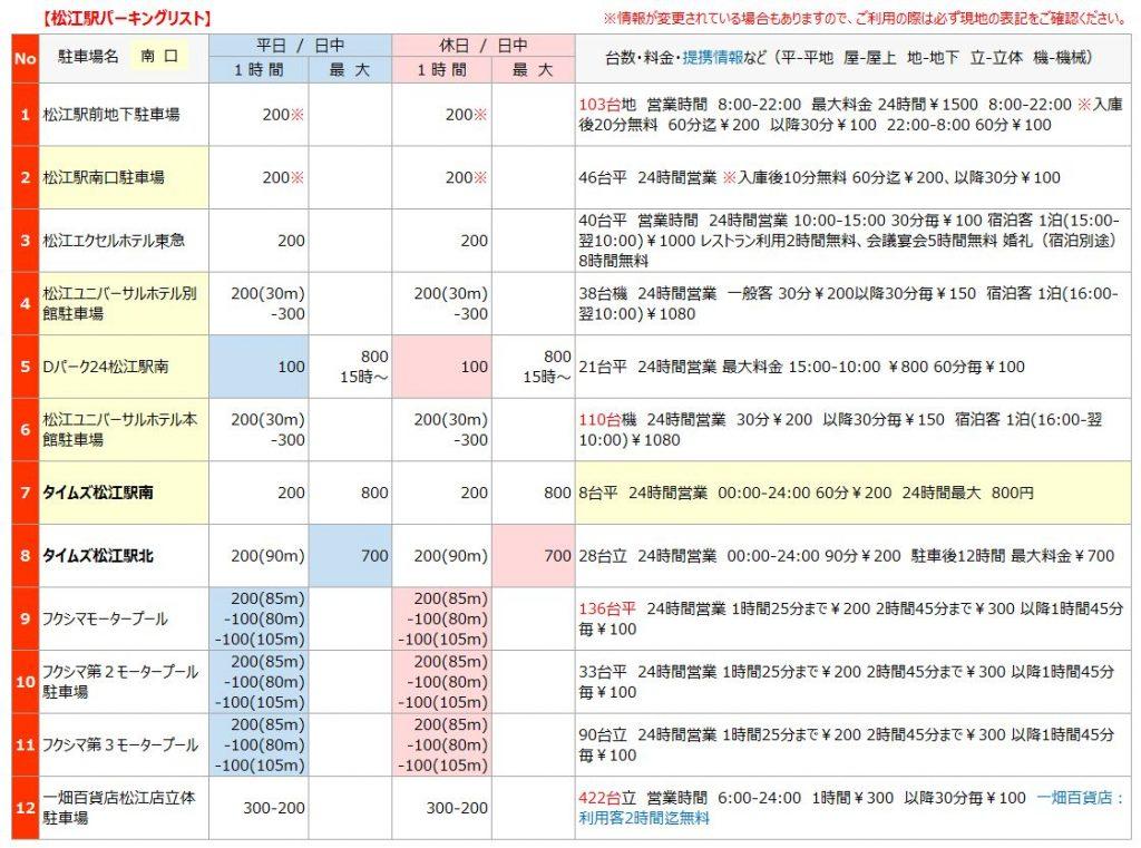松江駅の駐車場リスト1