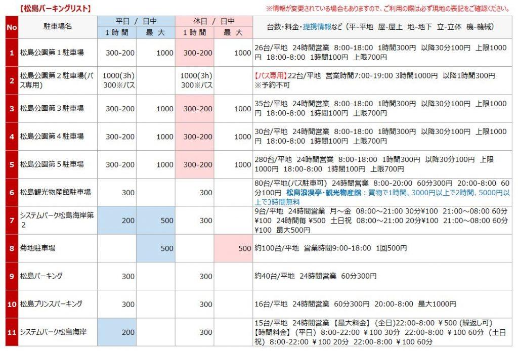 松島の駐車場リスト1