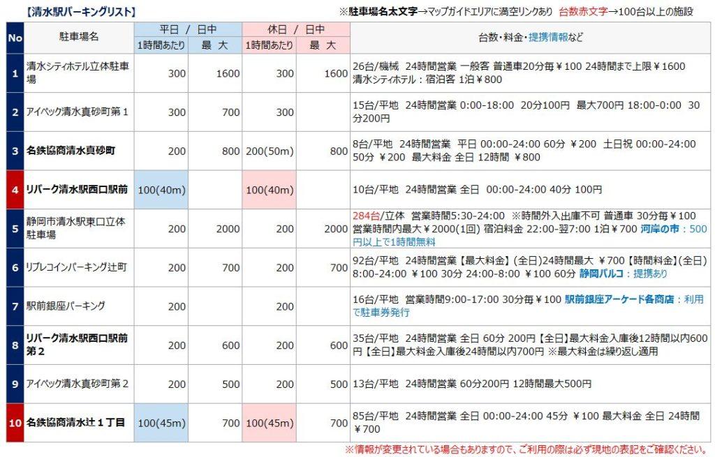 清水駅の駐車場リスト1