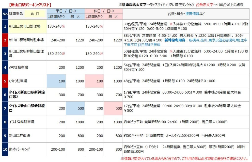 新山口駅の駐車場リスト1